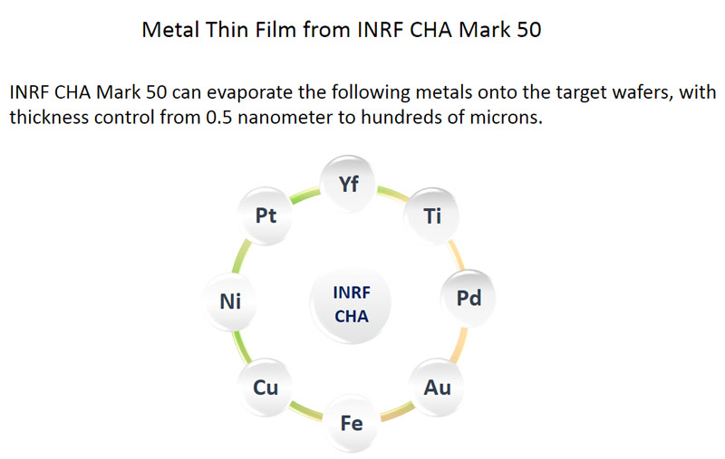 Cha Mark 50 Evaporation Inrf